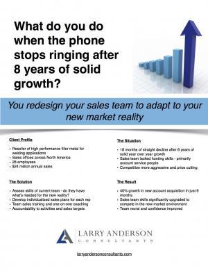 Case Study - Declining Sales